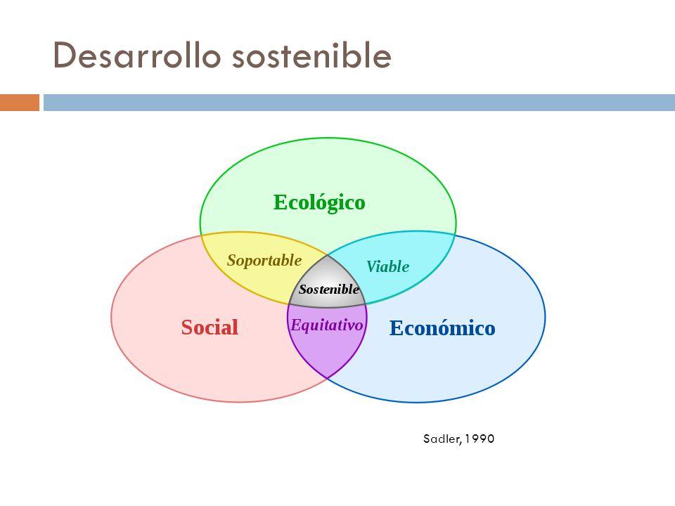 Desarrollo sostenible Sadler, 1990