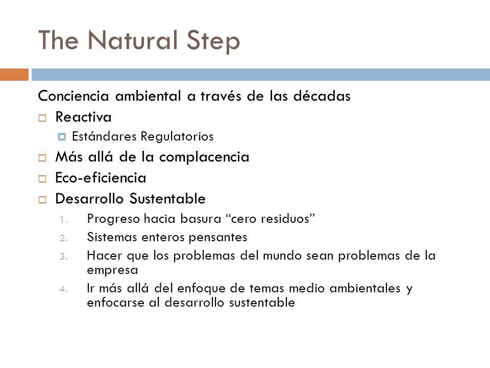 The Natural Step Conciencia ambiental a través de las décadas Reactiva Estándares Regulatorios Más allá de la complacencia Eco-eficiencia Desarrollo S