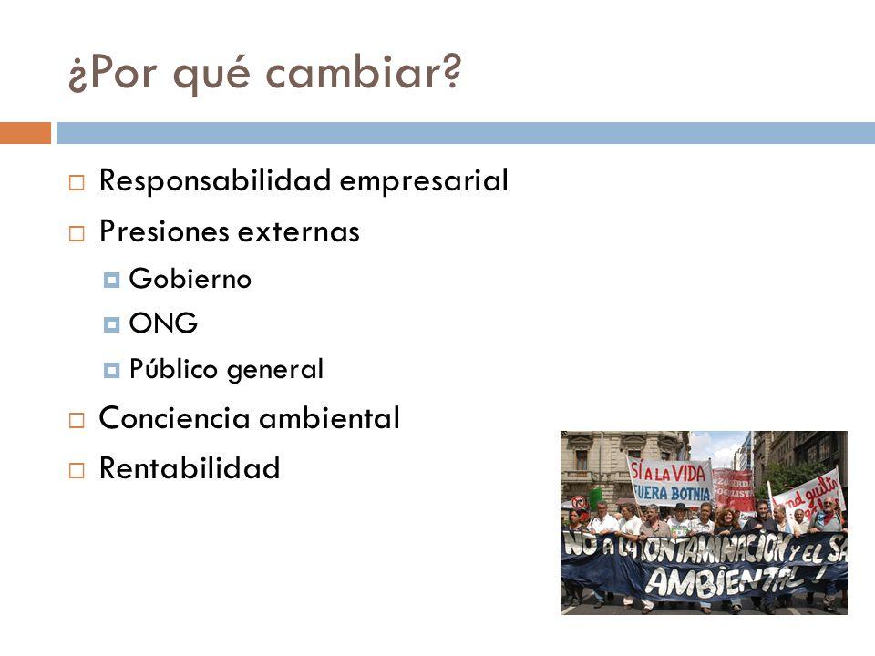 ¿Por qué cambiar? Responsabilidad empresarial Presiones externas Gobierno ONG Público general Conciencia ambiental Rentabilidad