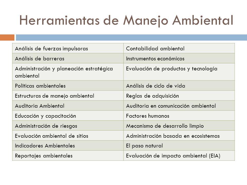 Herramientas de Manejo Ambiental Análisis de fuerzas impulsorasContabilidad ambiental Análisis de barrerasInstrumentos económicos Administración y pla