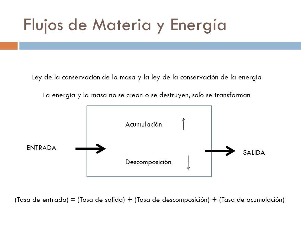Flujos de Materia y Energía Acumulación Descomposición ENTRADA SALIDA (Tasa de entrada) = (Tasa de salida) + (Tasa de descomposición) + (Tasa de acumu