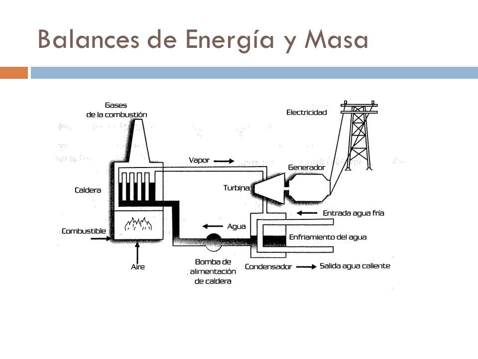 Balances de Energía y Masa