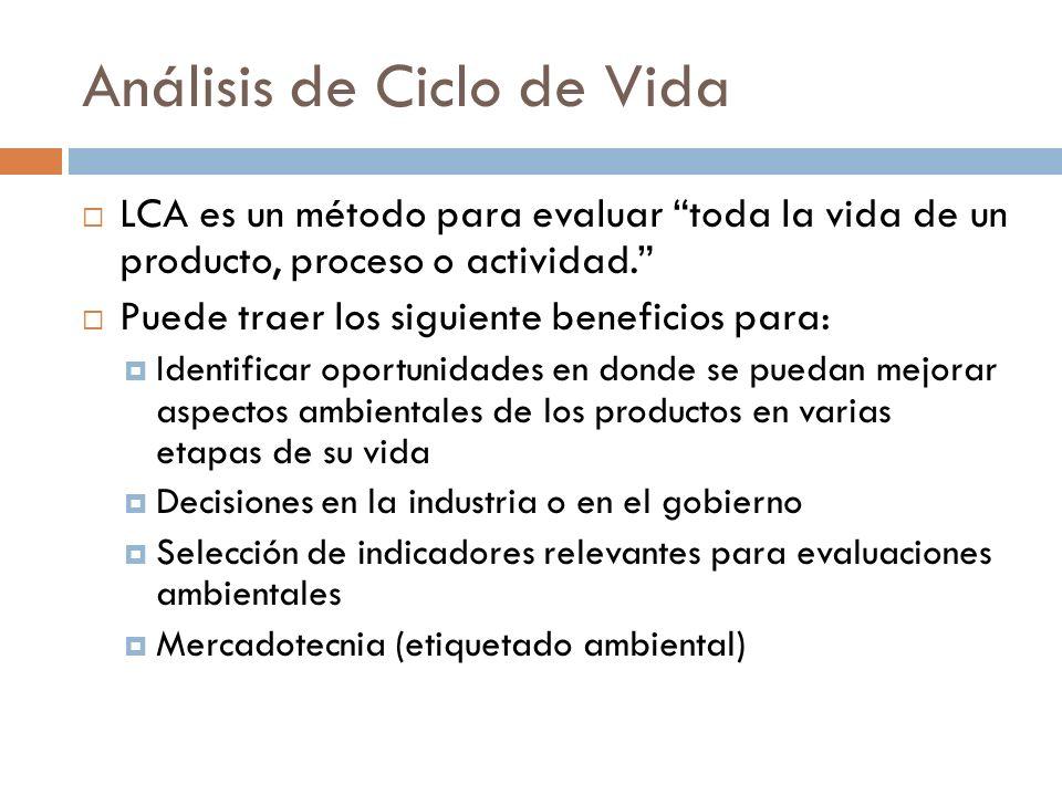 Análisis de Ciclo de Vida LCA es un método para evaluar toda la vida de un producto, proceso o actividad. Puede traer los siguiente beneficios para: I