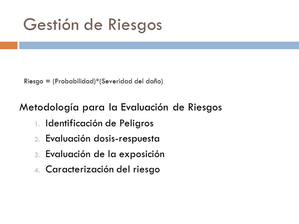 Gestión de Riesgos Riesgo = (Probabilidad)*(Severidad del daño) Metodología para la Evaluación de Riesgos 1. Identificación de Peligros 2. Evaluación