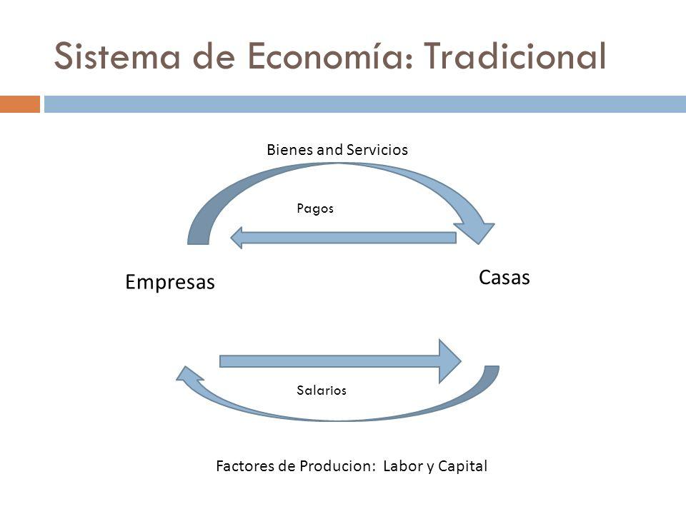 Sistema de Economía: Tradicional Empresas Casas Bienes and Servicios Factores de Producion: Labor y Capital Pagos Salarios