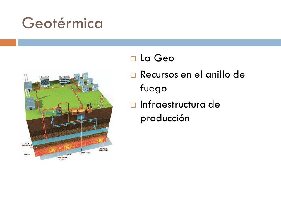 Geotérmica La Geo Recursos en el anillo de fuego Infraestructura de producción