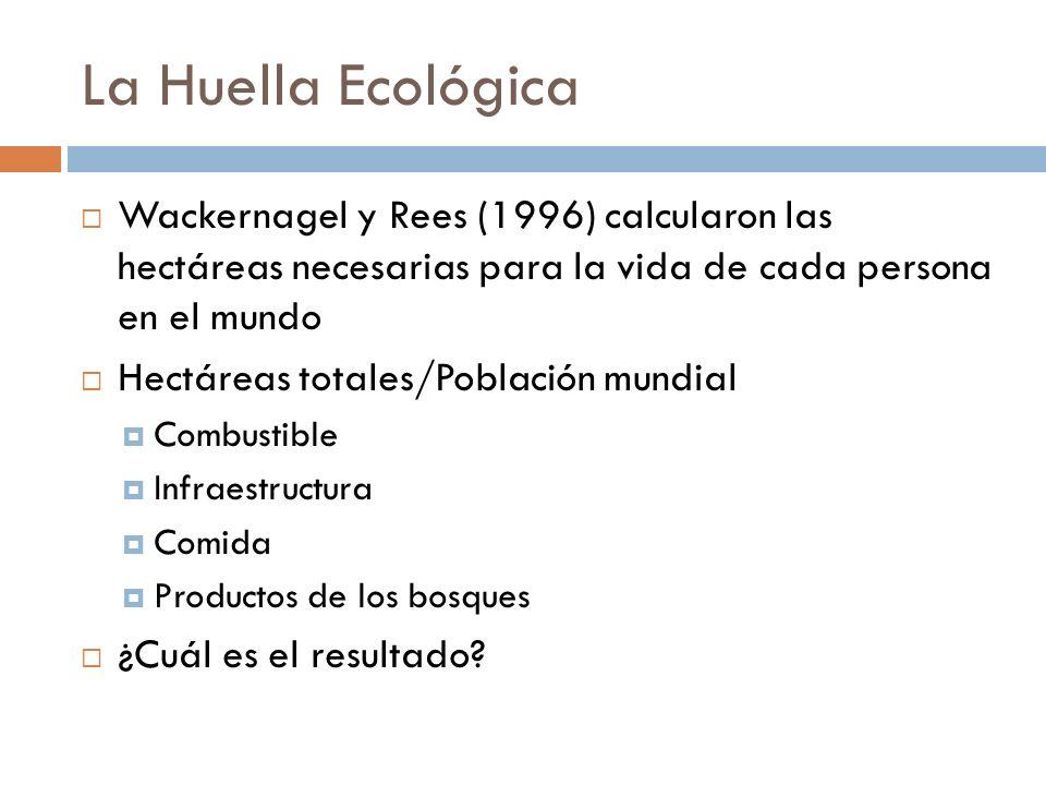 La Huella Ecológica Wackernagel y Rees (1996) calcularon las hectáreas necesarias para la vida de cada persona en el mundo Hectáreas totales/Población