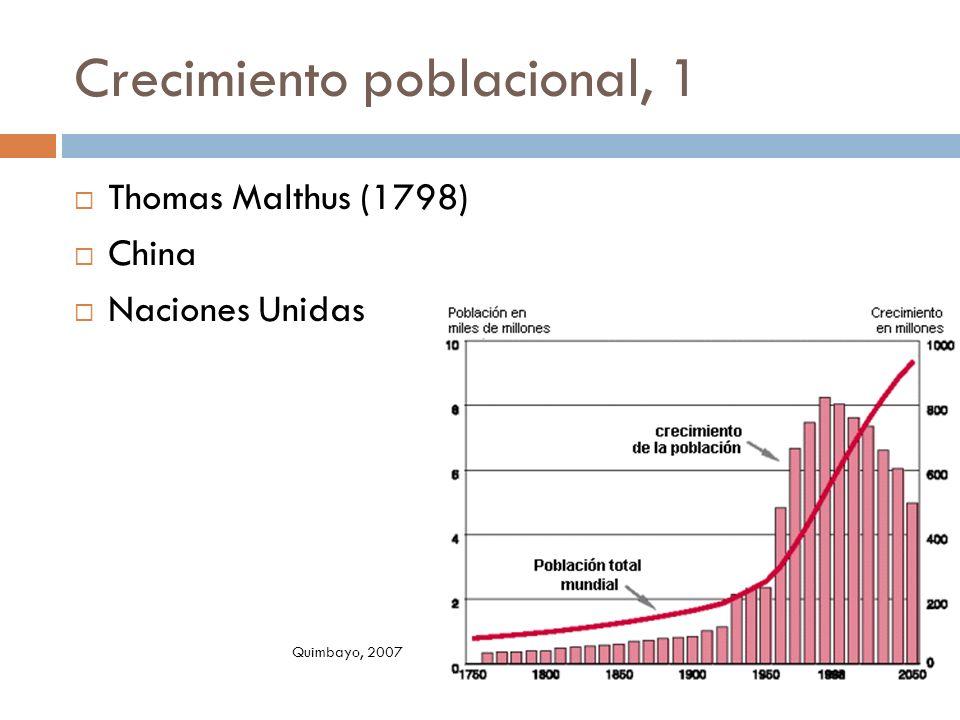 Crecimiento poblacional, 1 Thomas Malthus (1798) China Naciones Unidas Quimbayo, 2007