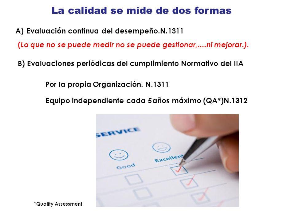 La calidad se mide de dos formas A) Evaluación continua del desempeño.N.1311 ( Lo que no se puede medir no se puede gestionar,....ni mejorar.). B) Eva