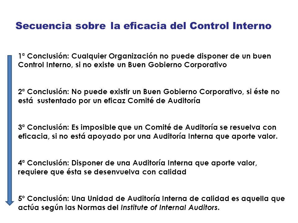 Secuencia sobre la eficacia del Control Interno 1ª Conclusión: Cualquier Organización no puede disponer de un buen Control Interno, si no existe un Bu