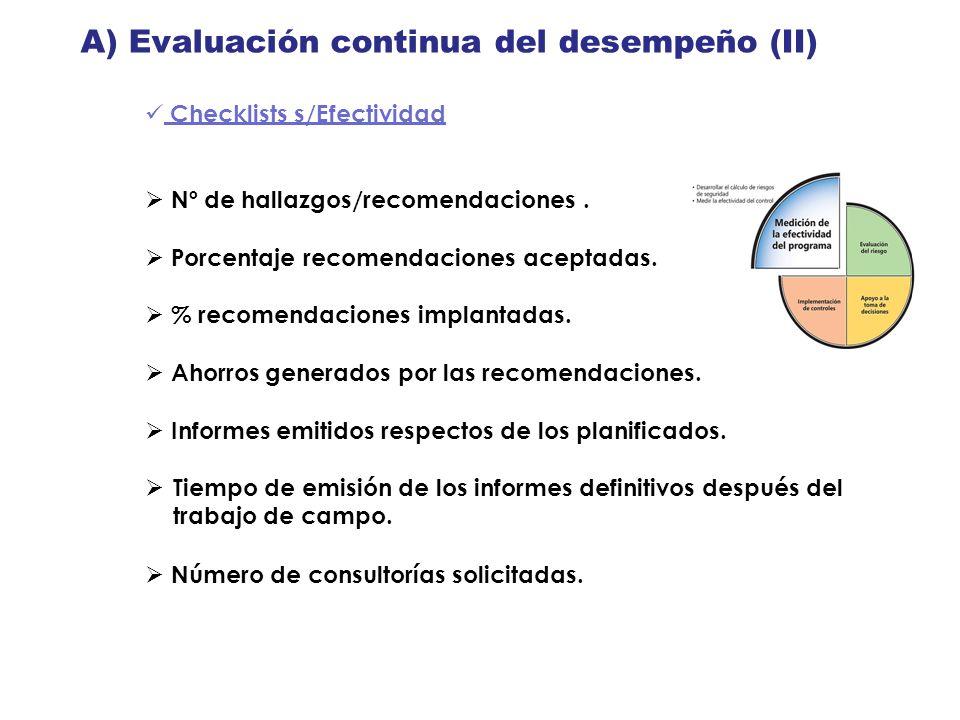 A) Evaluación continua del desempeño (II) Checklists s/Efectividad Nº de hallazgos/recomendaciones. Porcentaje recomendaciones aceptadas. % recomendac