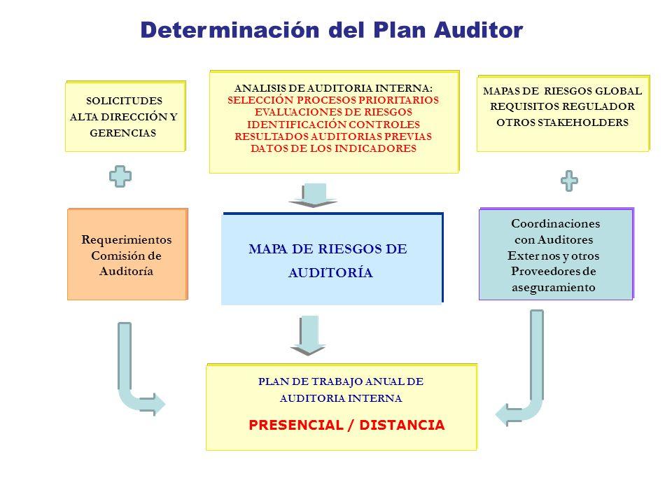 Conceptos de calidad.Armand V. Feigenbaum: Consecución de las expectativas del cliente Armand V.
