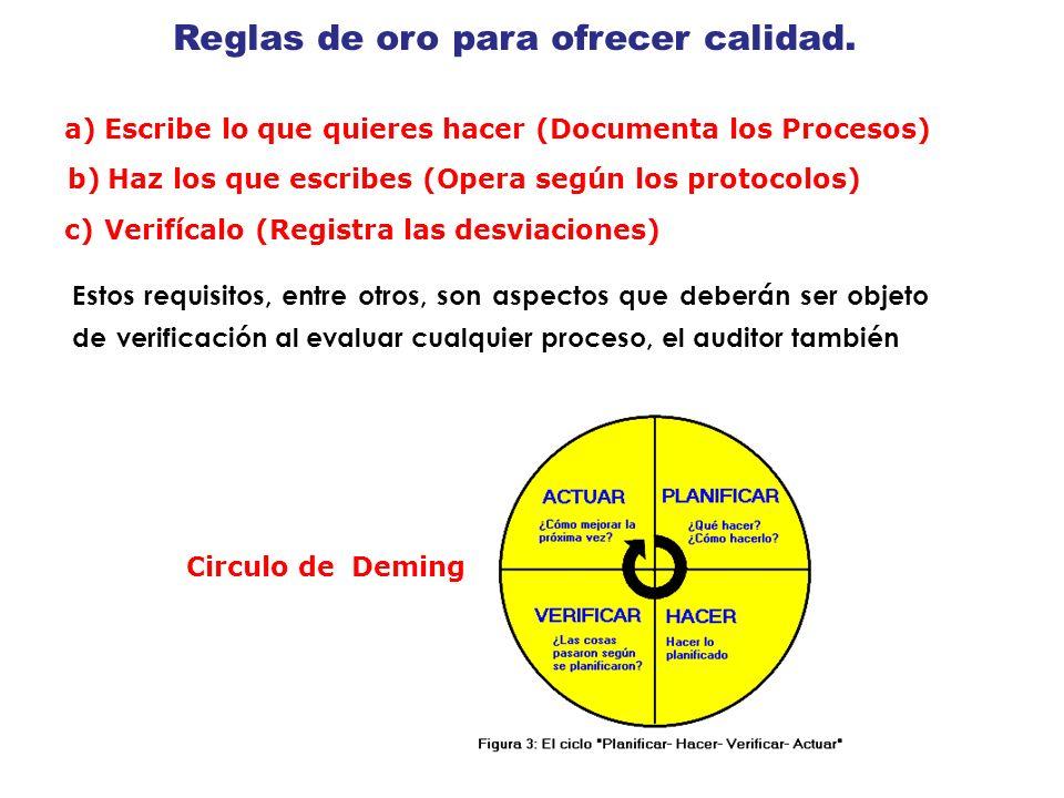 ng Reglas de oro para ofrecer calidad. a) Escribe lo que quieres hacer (Documenta los Procesos) b) Haz los que escribes (Opera según los protocolos) c
