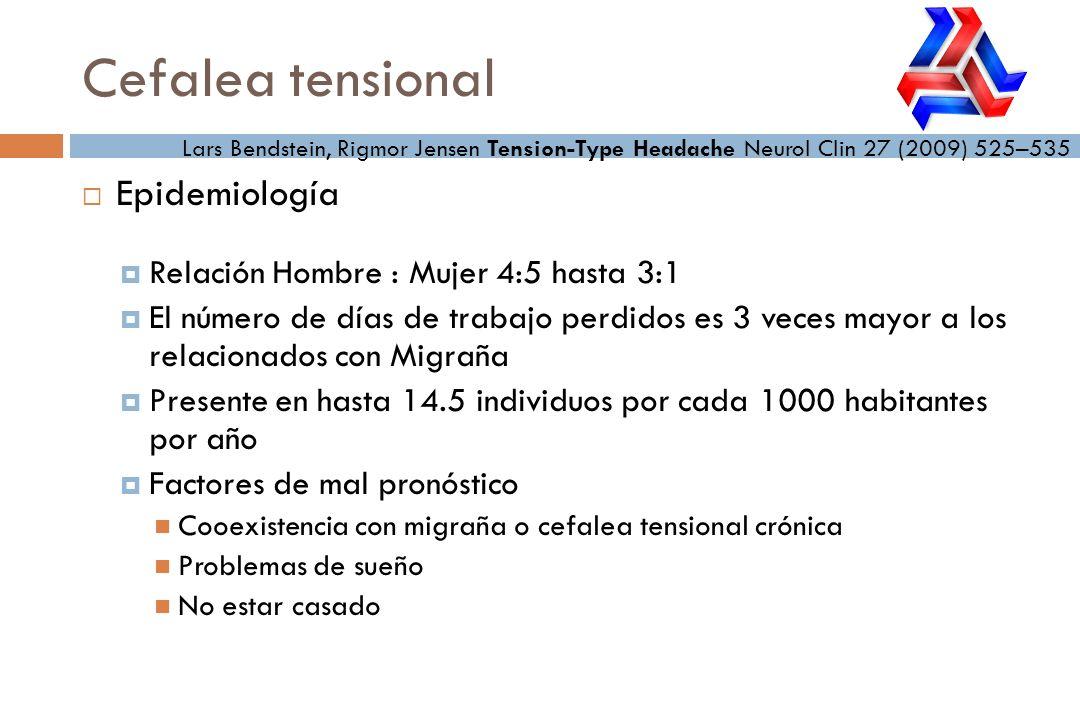 Epidemiología Relación Hombre : Mujer 4:5 hasta 3:1 El número de días de trabajo perdidos es 3 veces mayor a los relacionados con Migraña Presente en
