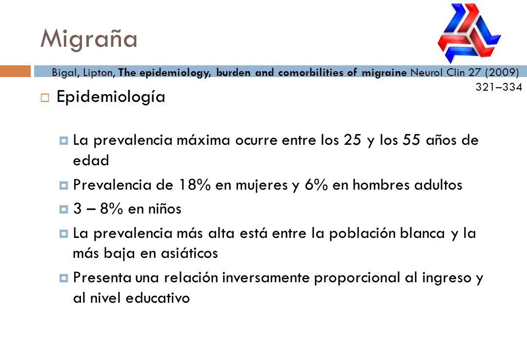 Tratamiento profiláctico Verapamil 80 – 960 mg c/24 hrs EKG cada 3 – 6 meses Litio 300 – 900 mg c/24 hrs Topiramato 50 – 400 mg c/24 hrs Melatonina 9 mg antes de dormir Cefalea en racimos Todd D.