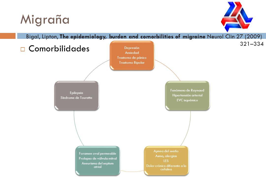 Comorbilidades Migraña Bigal, Lipton, The epidemiology, burden and comorbilities of migraine Neurol Clin 27 (2009) 321–334 Depresión Ansiedad Trastorn