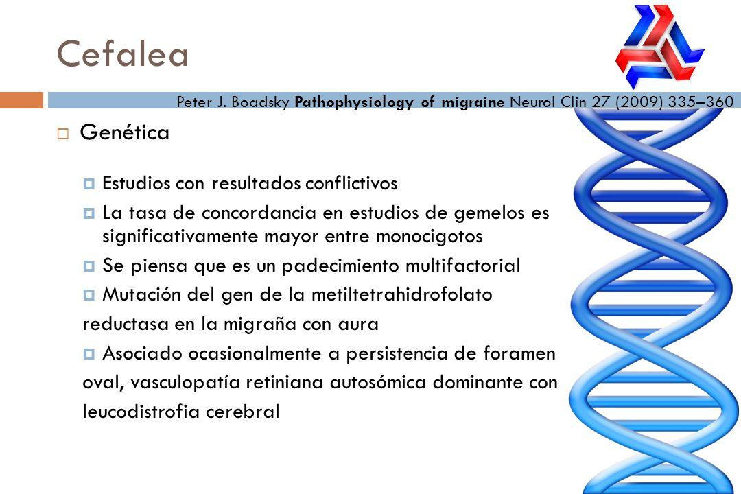 Genética Estudios con resultados conflictivos Estudios con resultados conflictivos La tasa de concordancia en estudios de gemelos es significativament