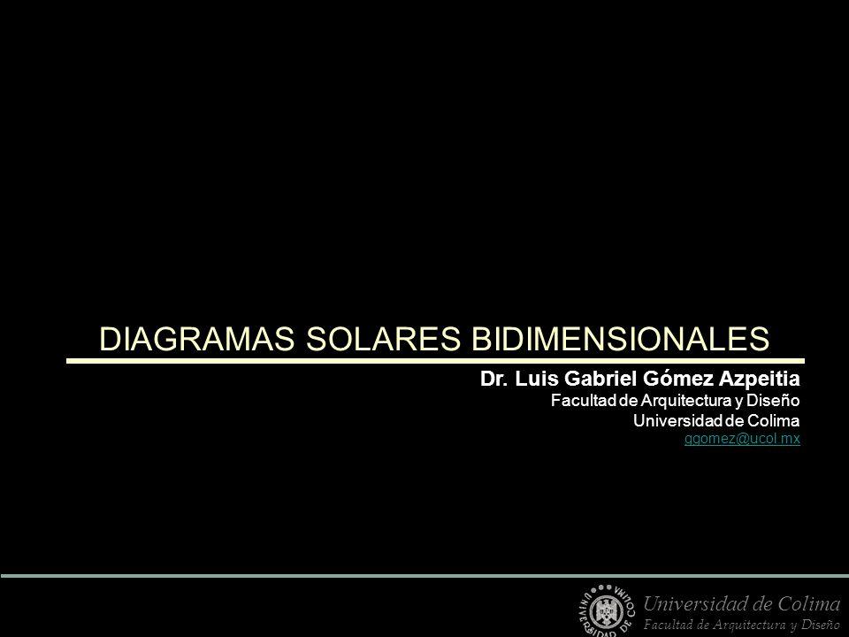 DIAGRAMAS SOLARES BIDIMENSIONALES Dr. Luis Gabriel Gómez Azpeitia Facultad de Arquitectura y Diseño Universidad de Colima ggomez@ucol.mx Universidad d