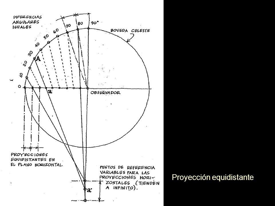Proyección equidistante