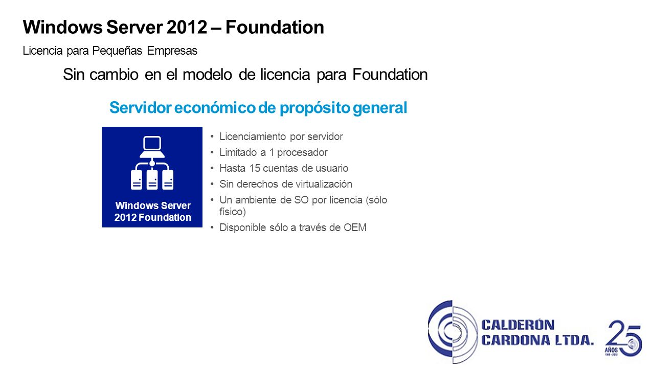 Licencia para Pequeñas Empresas Windows Server 2012 – Foundation Sin cambio en el modelo de licencia para Foundation Windows Server 2012 Foundation Se