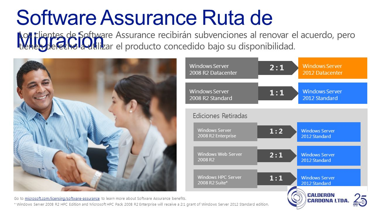 2 : 1 1 : 1 Go to microsoft.com/licensing/software-assurance to learn more about Software Assurance benefits.microsoft.com/licensing/software-assurance * Windows Server 2008 R2 HPC Edition and Microsoft HPC Pack 2008 R2 Enterprise will receive a 2:1 grant of Windows Server 2012 Standard edition.