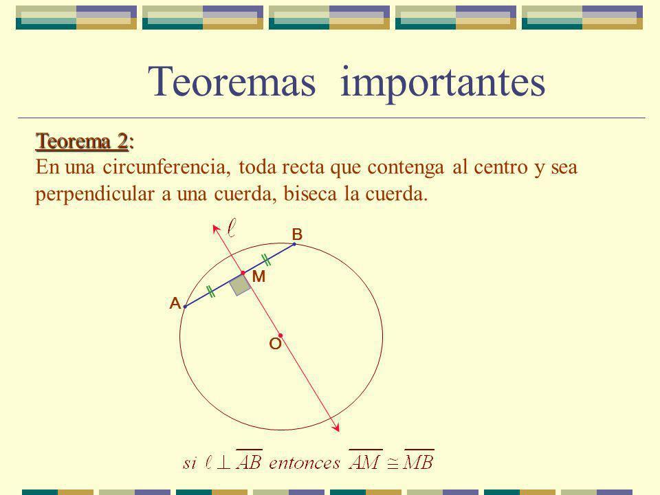 Teoremas importantes Teorema 2: Teorema 2: En una circunferencia, toda recta que contenga al centro y sea perpendicular a una cuerda, biseca la cuerda..