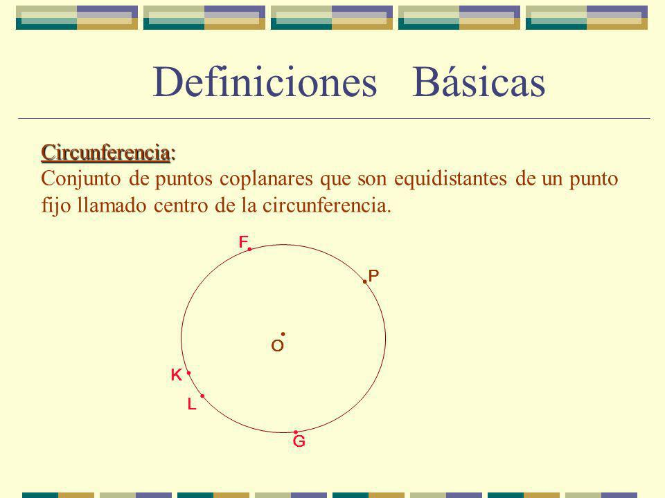 Definiciones Básicas Circunferencia: Circunferencia: Conjunto de puntos coplanares que son equidistantes de un punto fijo llamado centro de la circunferencia..