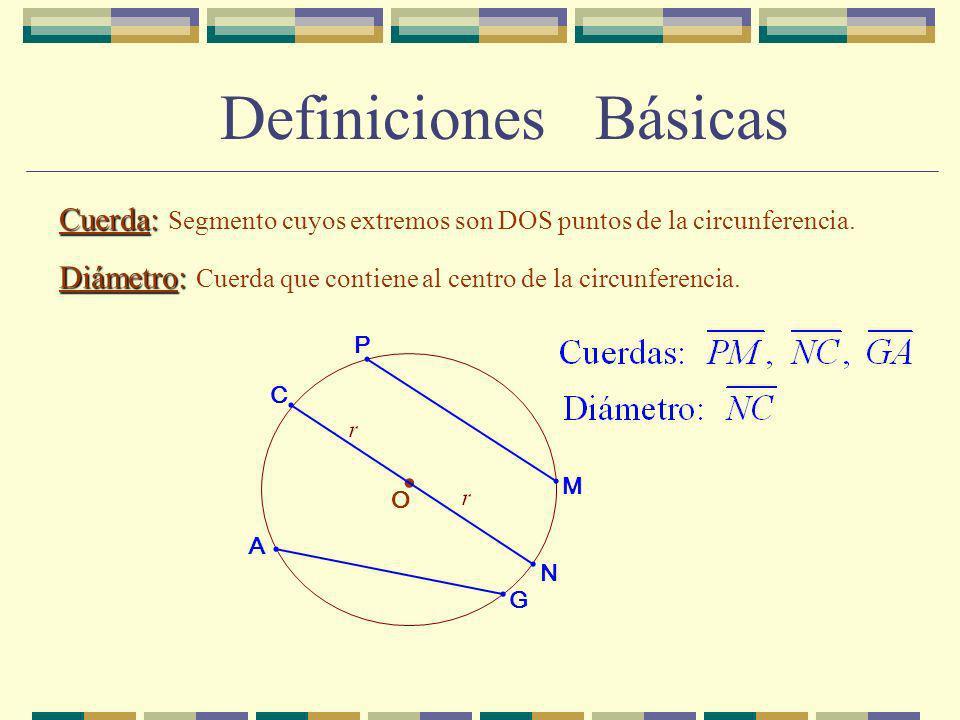 Definiciones Básicas Cuerda: Cuerda: Segmento cuyos extremos son DOS puntos de la circunferencia.