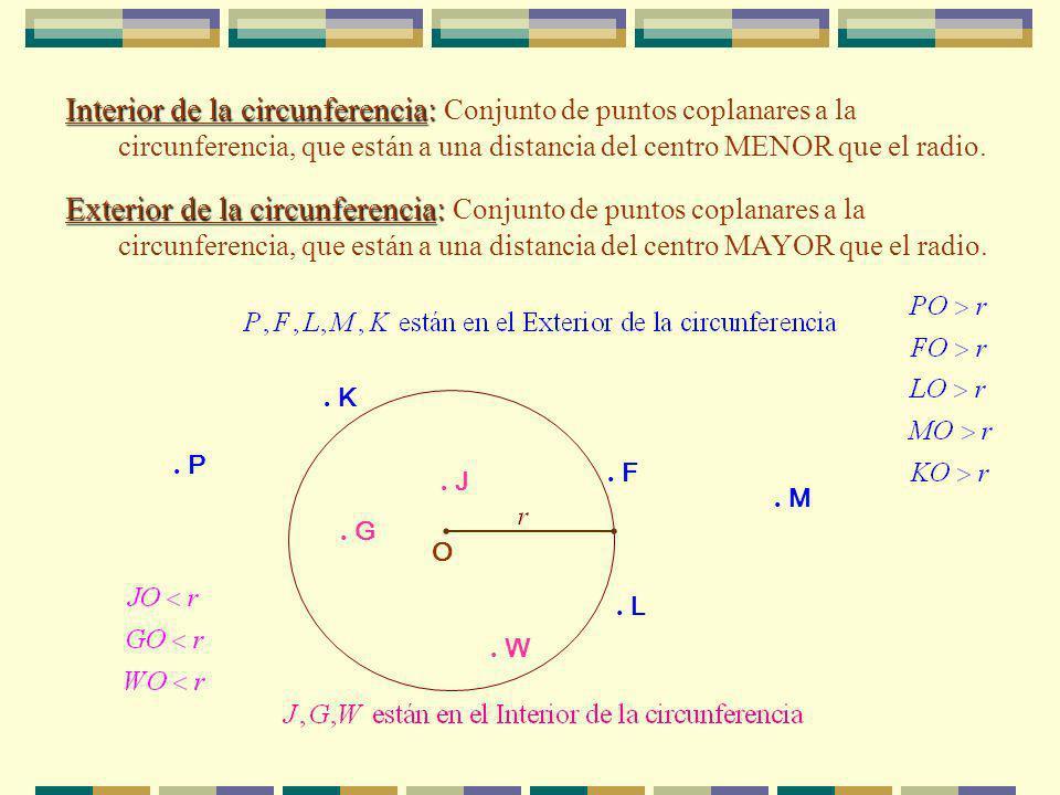 Definiciones Básicas Círculo: Círculo: Unión de la circunferencia y su interior.
