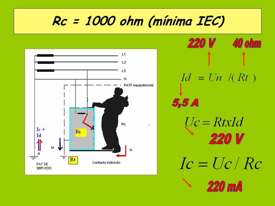 . Rc = 1000 ohm (mínima IEC)
