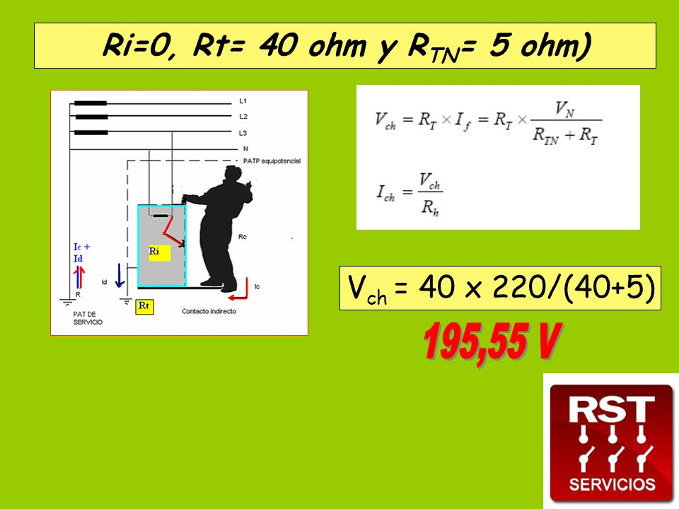. Ri=0, Rt= 40 ohm y R TN = 5 ohm) V ch = 40 x 220/(40+5)