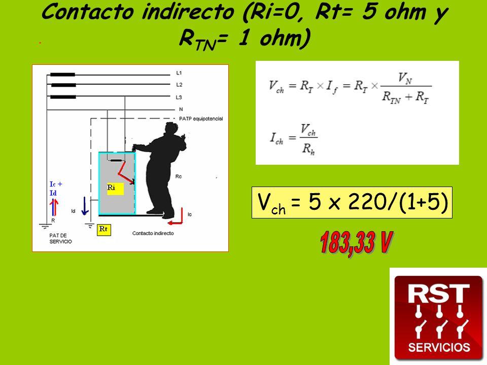 . Contacto indirecto (Ri=0, Rt= 5 ohm y R TN = 1 ohm) V ch = 5 x 220/(1+5)
