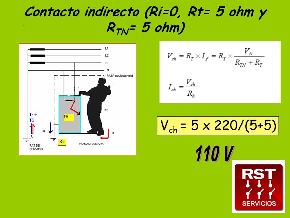 . Contacto indirecto (Ri=0, Rt= 5 ohm y R TN = 5 ohm) V ch = 5 x 220/(5+5)