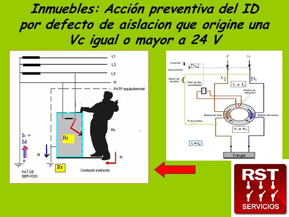 . Inmuebles: Acción preventiva del ID por defecto de aislacion que origine una Vc igual o mayor a 24 V