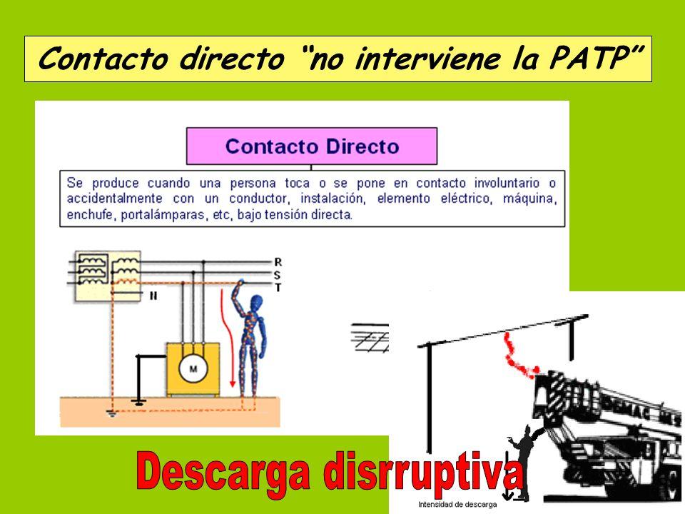 . Contacto directo no interviene la PATP