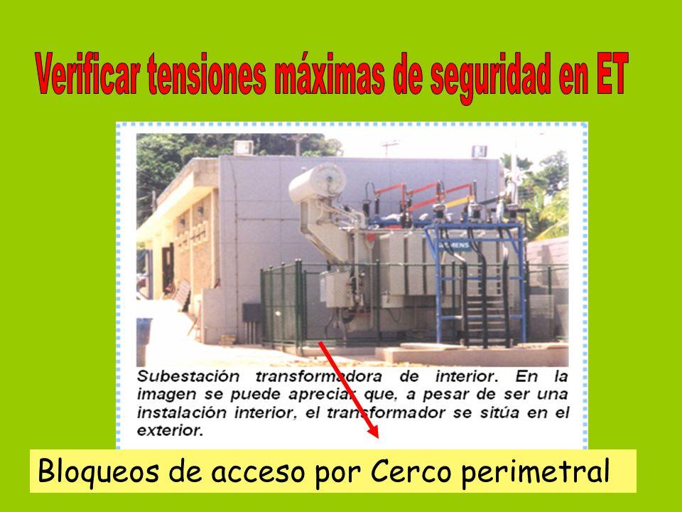 Bloqueos de acceso por Cerco perimetral