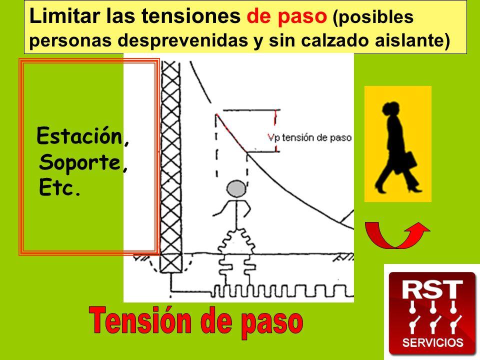 Limitar las tensiones de paso (posibles personas desprevenidas y sin calzado aislante) Estación, Soporte, Etc.