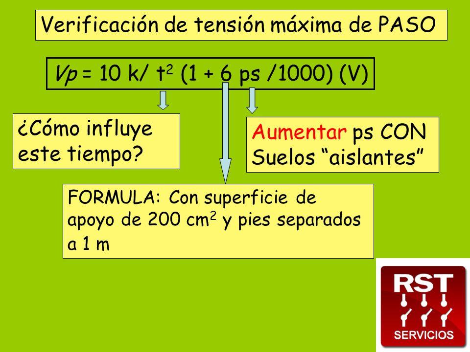 Aumentar ps CON Suelos aislantes Vp = 10 k/ t 2 (1 + 6 ps /1000) (V) Verificación de tensión máxima de PASO ¿Cómo influye este tiempo? FORMULA: Con su