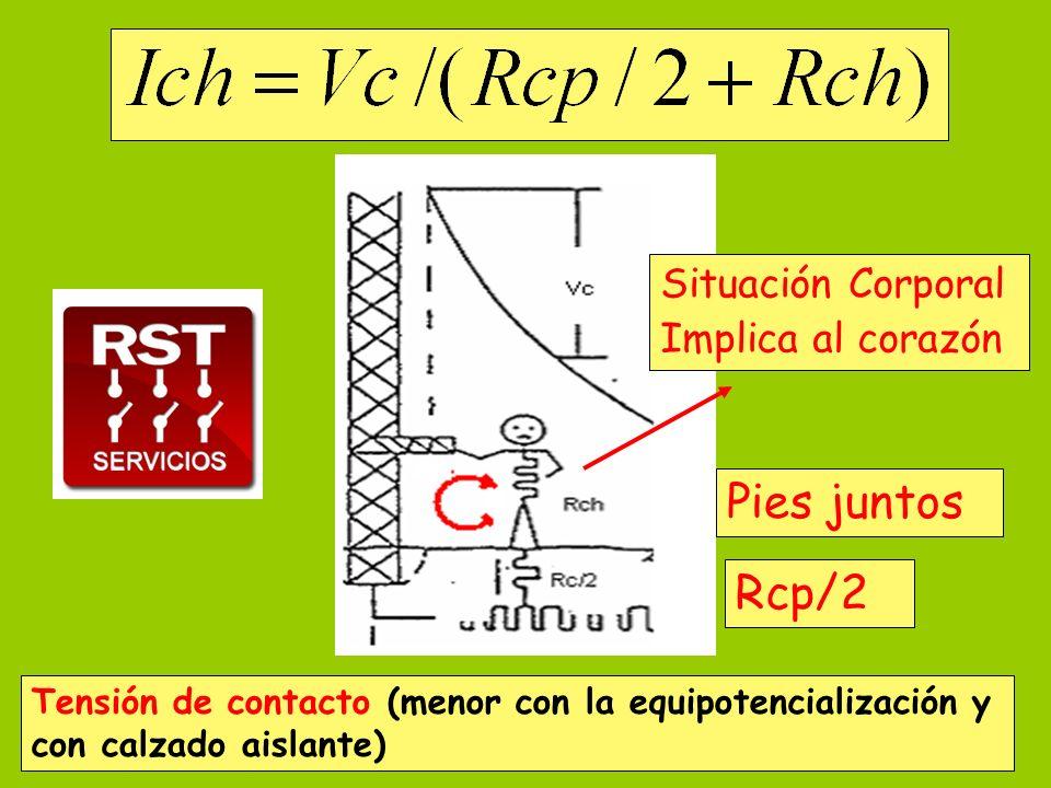Rcp/2 Tensión de contacto (menor con la equipotencialización y con calzado aislante) Pies juntos Situación Corporal Implica al corazón