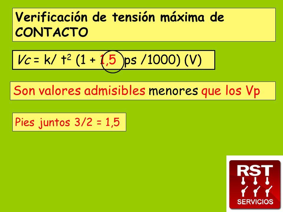 Vc = k/ t 2 (1 + 1,5 ps /1000) (V) Verificación de tensión máxima de CONTACTO Son valores admisibles menores que los Vp Pies juntos 3/2 = 1,5