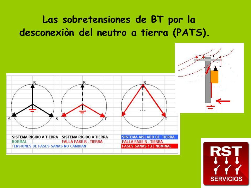 Las sobretensiones de BT por la desconexiòn del neutro a tierra (PATS).
