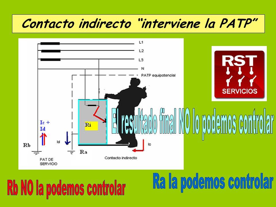 . Contacto indirecto interviene la PATP