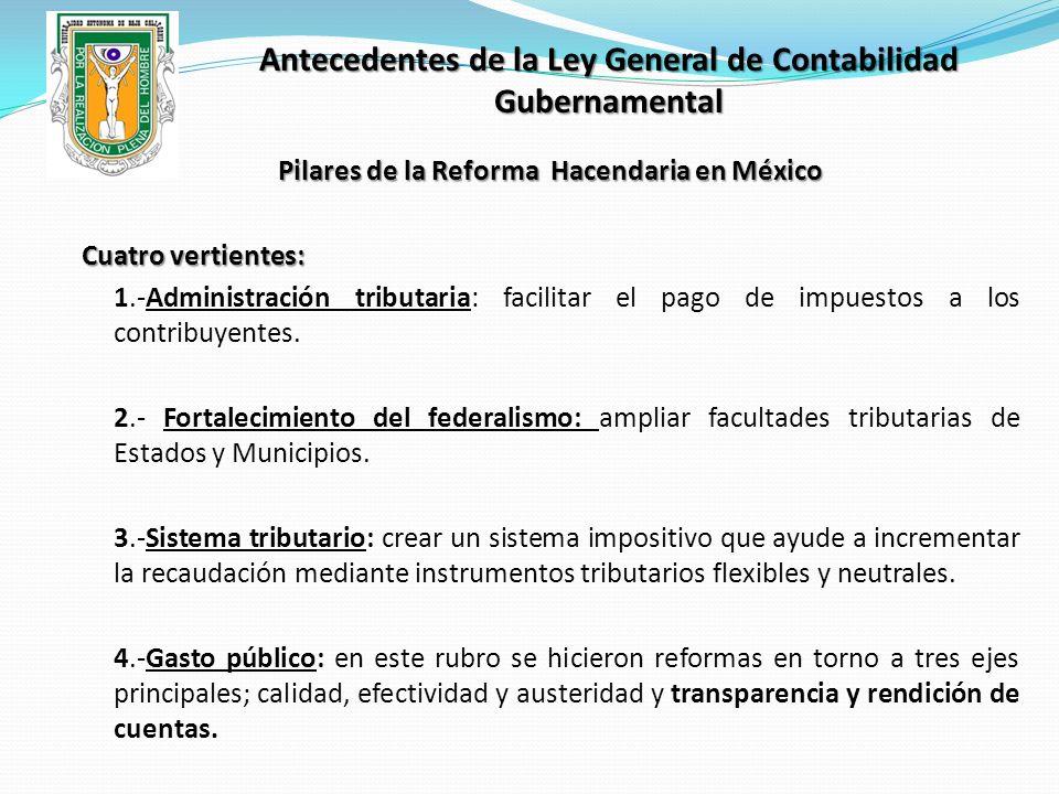 Antecedentes de la Ley General de Contabilidad Gubernamental Pilares de la Reforma Hacendaria en México Cuatro vertientes: 1.-Administración tributari