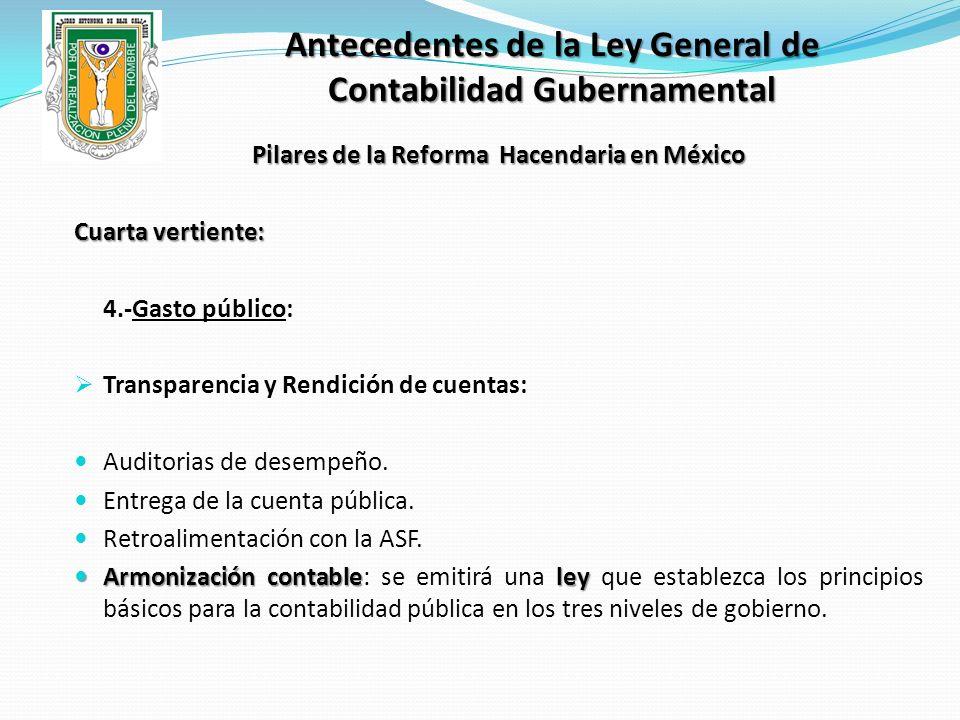 Antecedentes de la Ley General de Contabilidad Gubernamental Pilares de la Reforma Hacendaria en México Cuarta vertiente: 4.-Gasto público: Transparen