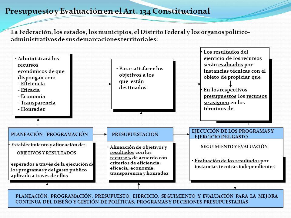Presupuesto y Evaluación en el Art. 134 Constitucional La Federación, los estados, los municipios, el Distrito Federal y los órganos político- adminis