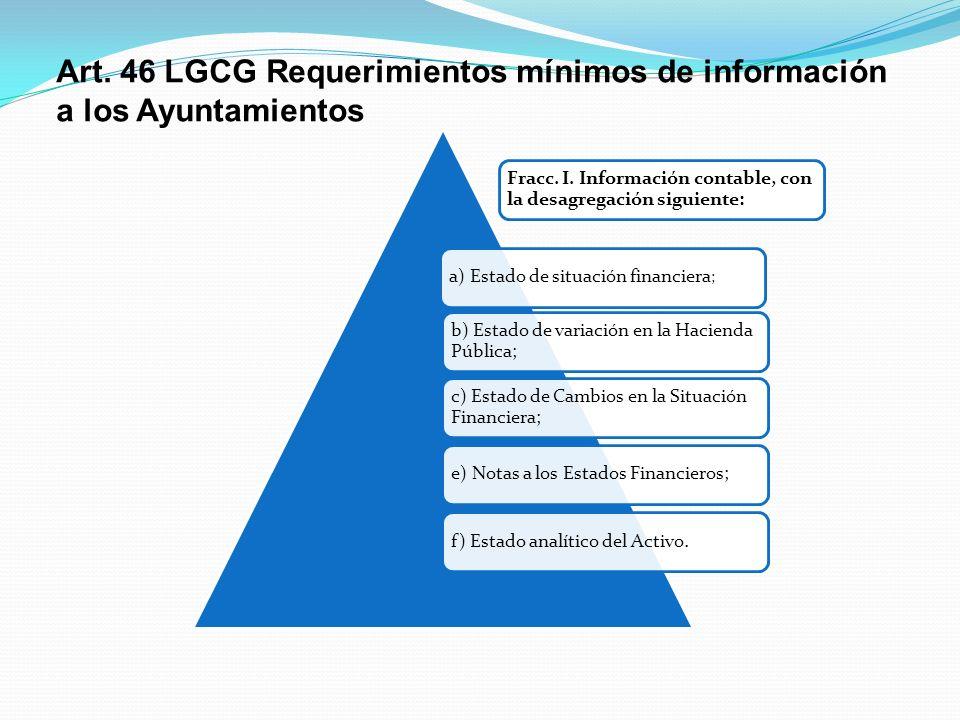 Fracc. I. Información contable, con la desagregación siguiente: a) Estado de situación financiera ; b) Estado de variación en la Hacienda Pública; c)