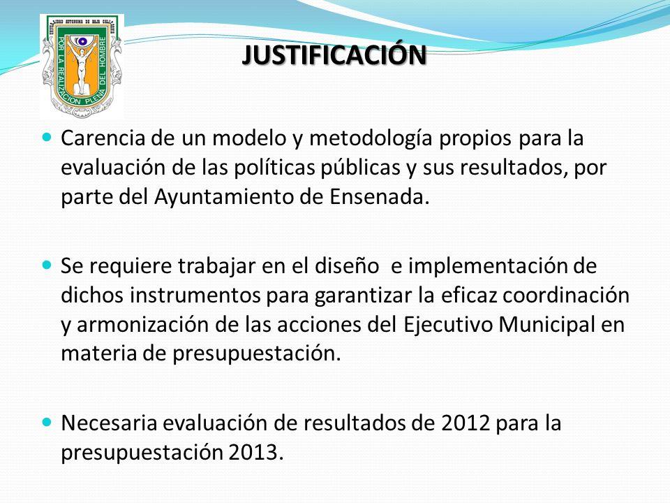 JUSTIFICACIÓN Carencia de un modelo y metodología propios para la evaluación de las políticas públicas y sus resultados, por parte del Ayuntamiento de