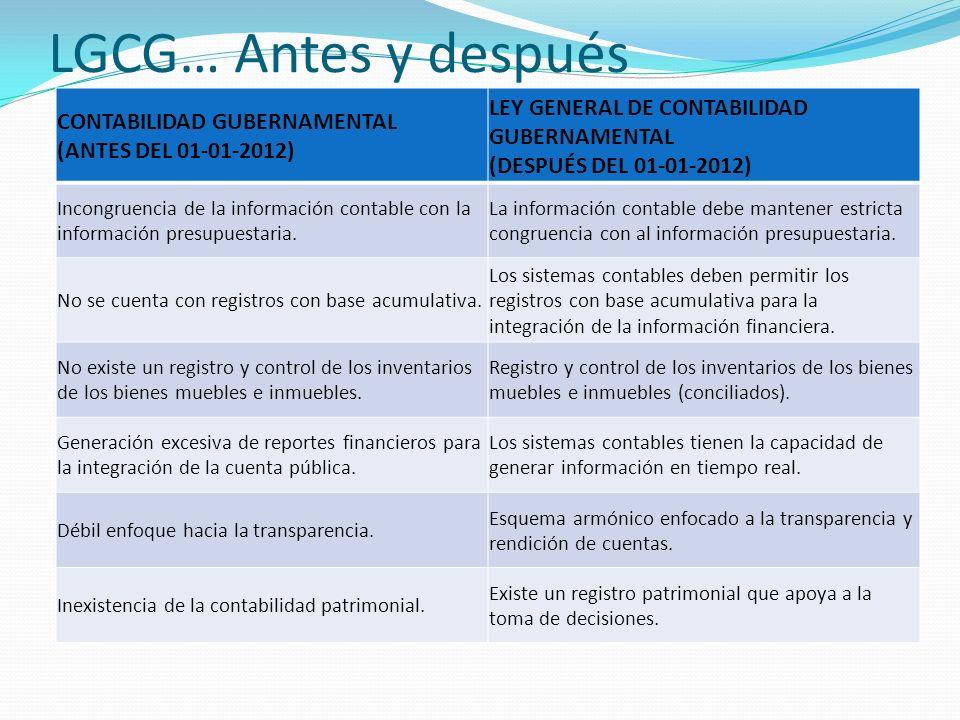 CONTABILIDAD GUBERNAMENTAL (ANTES DEL 01-01-2012) LEY GENERAL DE CONTABILIDAD GUBERNAMENTAL (DESPUÉS DEL 01-01-2012) Incongruencia de la información c