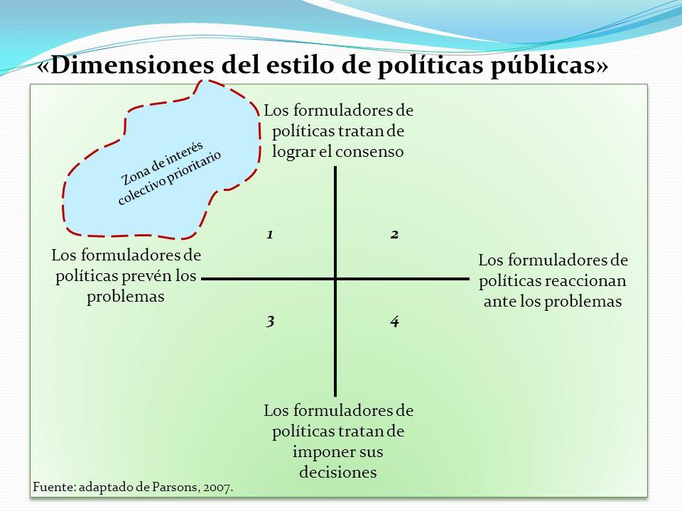 «Dimensiones del estilo de políticas públicas» Los formuladores de políticas tratan de lograr el consenso Los formuladores de políticas tratan de impo