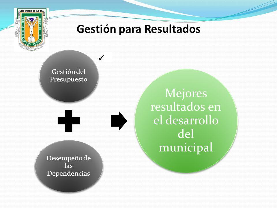 Gestión para Resultados Gestión del Presupuesto Desempeño de las Dependencias Mejores resultados en el desarrollo del municipal l